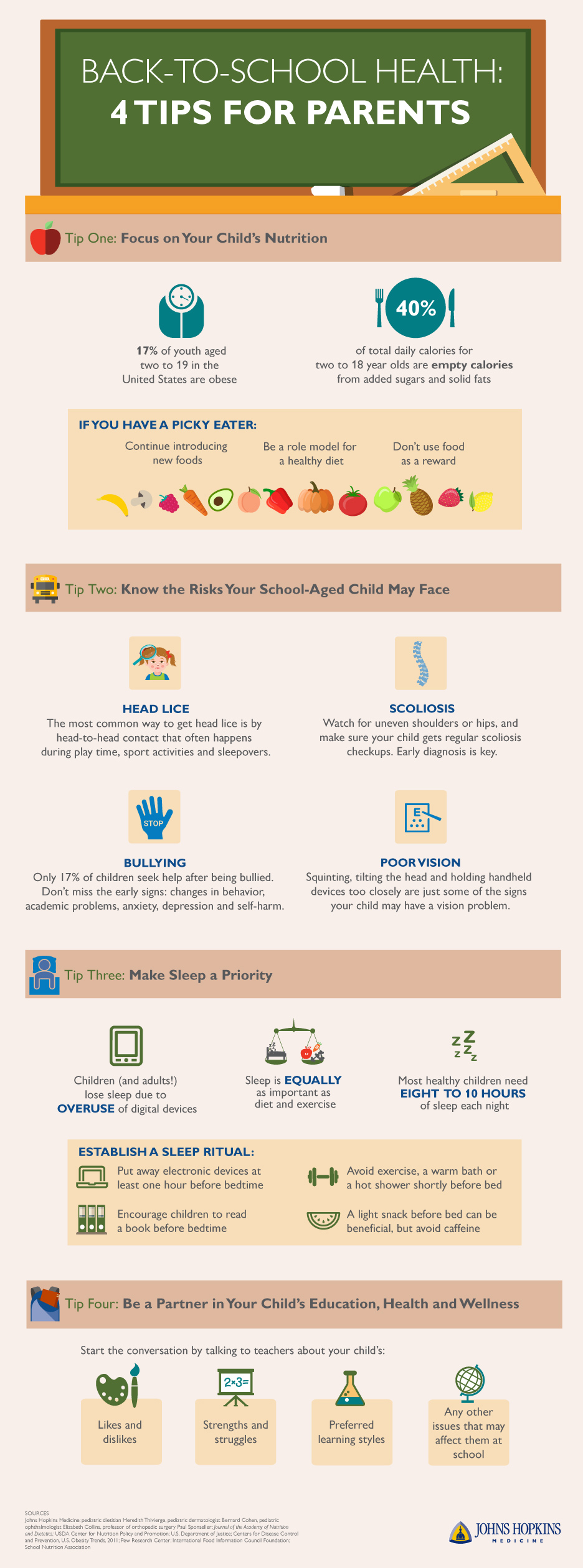 back-to-school-health-infographic.jpg